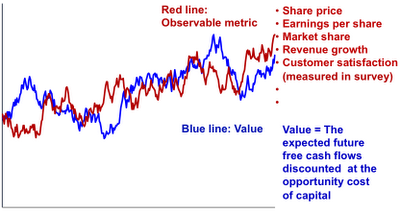 Intro to Blue Line Management
